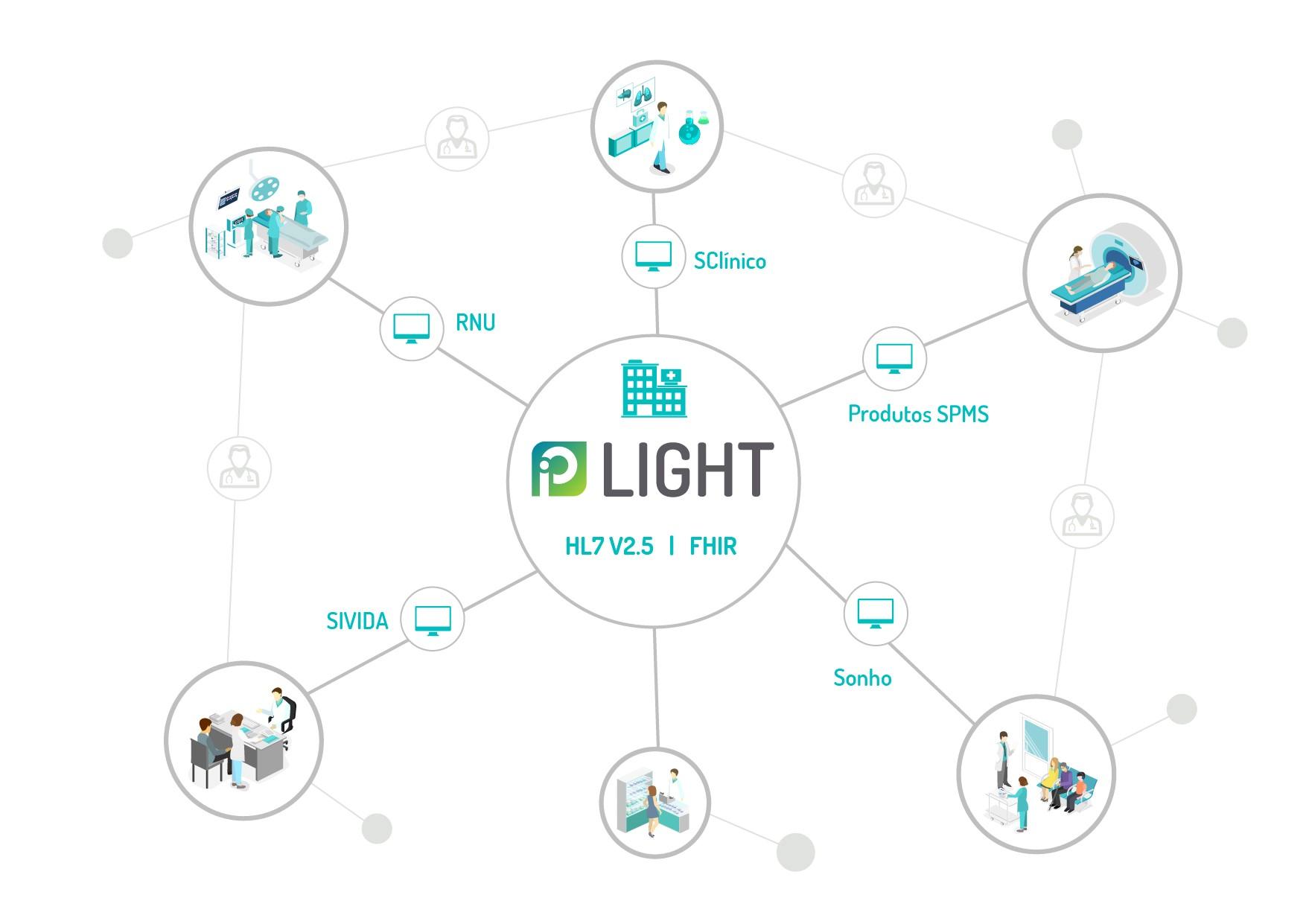 light_esquema