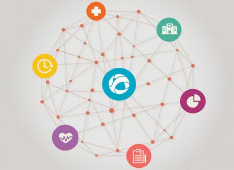 Infografia Serviço de Saúde