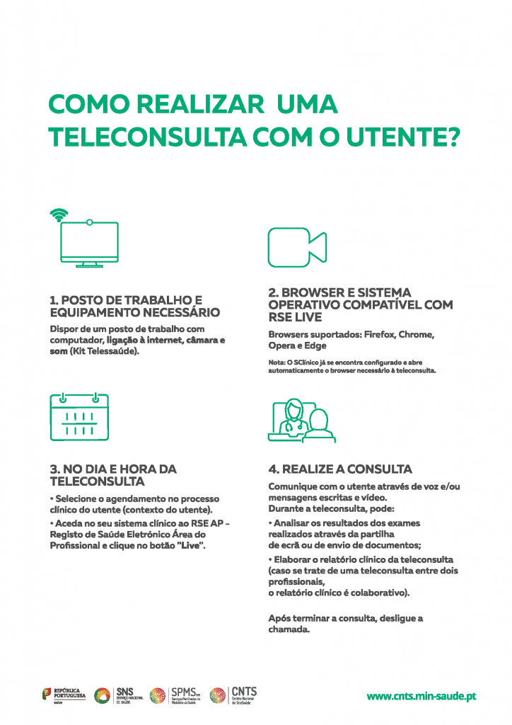 Teleconsulta_Folheto Instruções_Profissional
