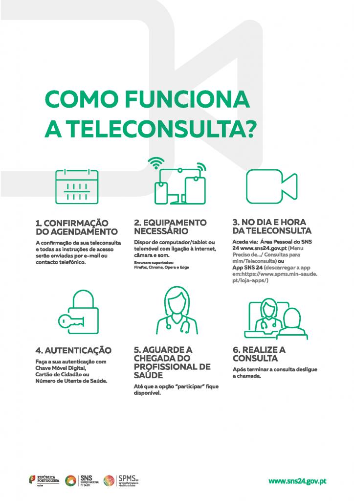 Teleconsulta_Folheto Instruções_Utente